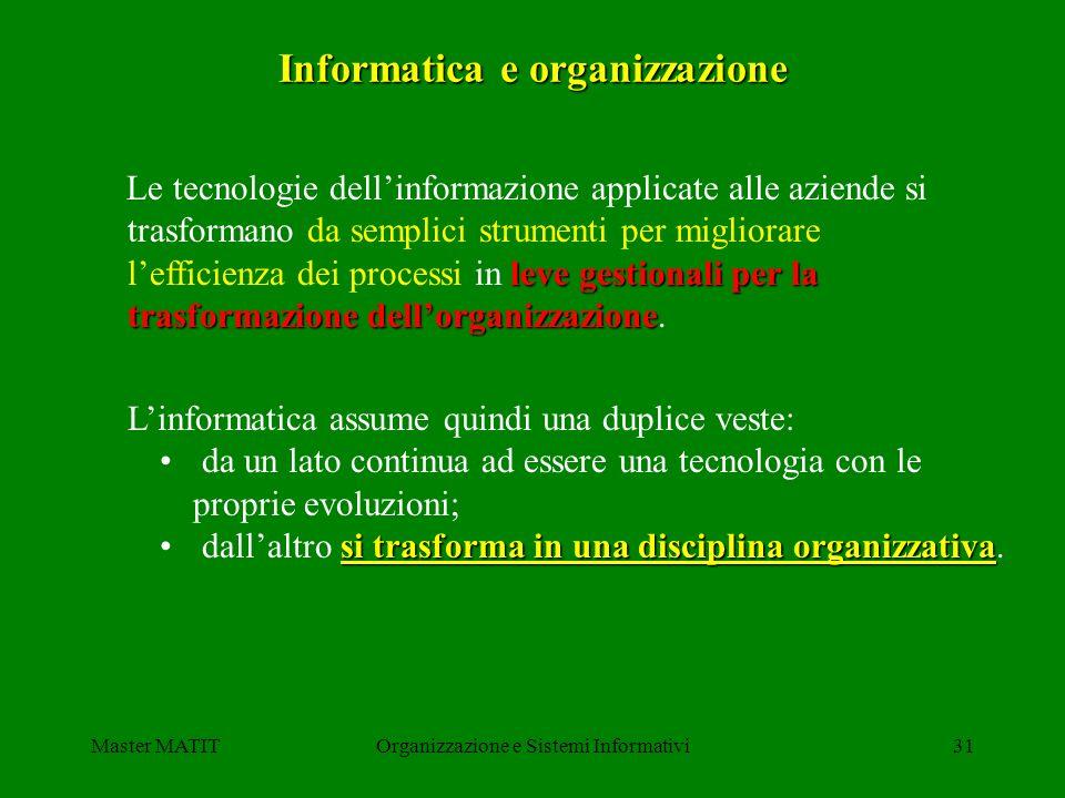 Master MATITOrganizzazione e Sistemi Informativi31 Informatica e organizzazione leve gestionali per la trasformazione dellorganizzazione Le tecnologie