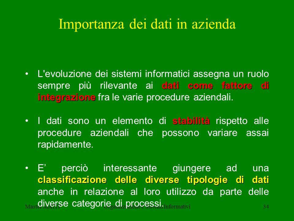 Master MATITOrganizzazione e Sistemi Informativi34 dati come fattore di integrazioneL'evoluzione dei sistemi informatici assegna un ruolo sempre più r