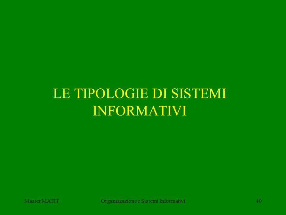 Master MATITOrganizzazione e Sistemi Informativi40 LE TIPOLOGIE DI SISTEMI INFORMATIVI