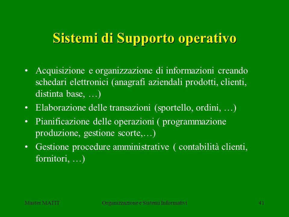 Master MATITOrganizzazione e Sistemi Informativi41 Sistemi di Supporto operativo Acquisizione e organizzazione di informazioni creando schedari elettr