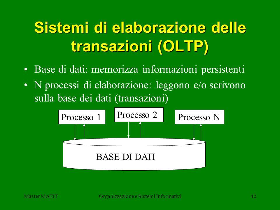 Master MATITOrganizzazione e Sistemi Informativi42 Sistemi di elaborazione delle transazioni (OLTP) Base di dati: memorizza informazioni persistenti N
