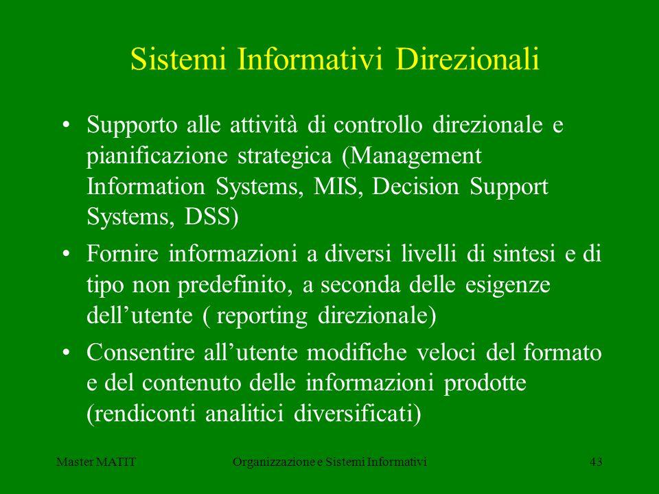 Master MATITOrganizzazione e Sistemi Informativi43 Sistemi Informativi Direzionali Supporto alle attività di controllo direzionale e pianificazione st