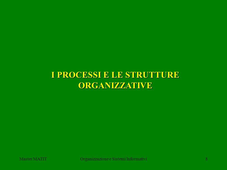 Master MATITOrganizzazione e Sistemi Informativi8 I PROCESSI E LE STRUTTURE ORGANIZZATIVE
