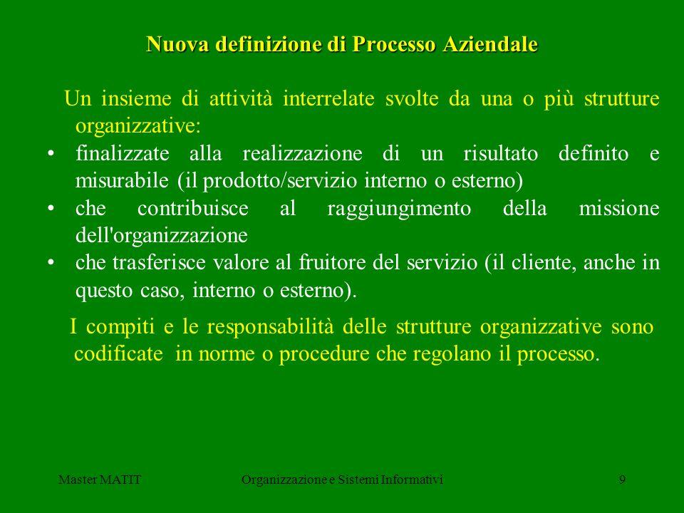 Master MATITOrganizzazione e Sistemi Informativi9 Nuova definizione di Processo Aziendale Un insieme di attività interrelate svolte da una o più strut