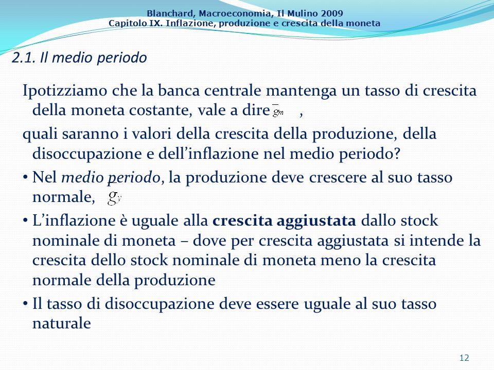 Blanchard, Macroeconomia, Il Mulino 2009 Capitolo IX. Inflazione, produzione e crescita della moneta 2.1. Il medio periodo 12 Ipotizziamo che la banca