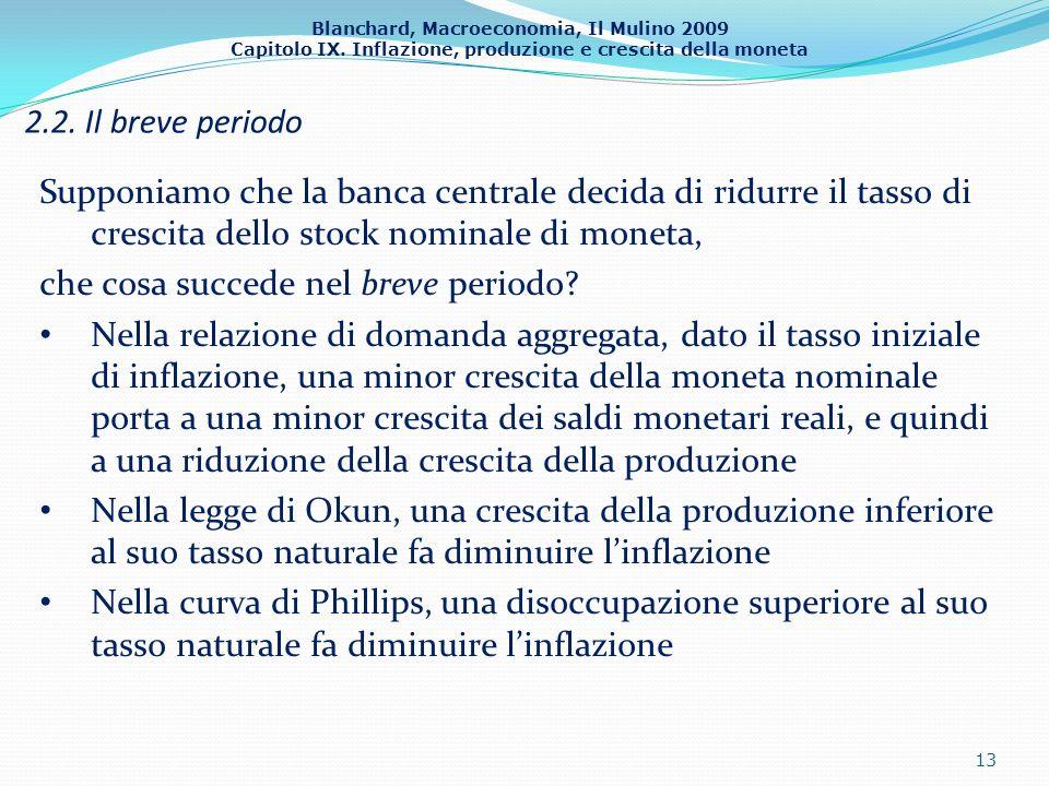 Blanchard, Macroeconomia, Il Mulino 2009 Capitolo IX. Inflazione, produzione e crescita della moneta 2.2. Il breve periodo 13 Supponiamo che la banca
