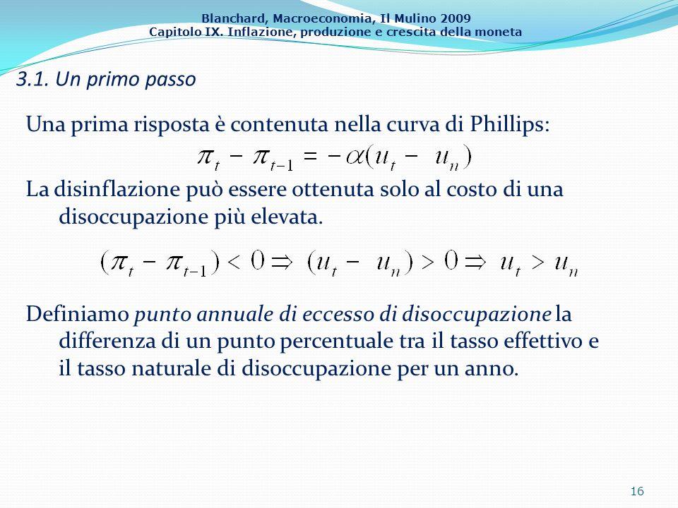 Blanchard, Macroeconomia, Il Mulino 2009 Capitolo IX. Inflazione, produzione e crescita della moneta 3.1. Un primo passo 16 Una prima risposta è conte