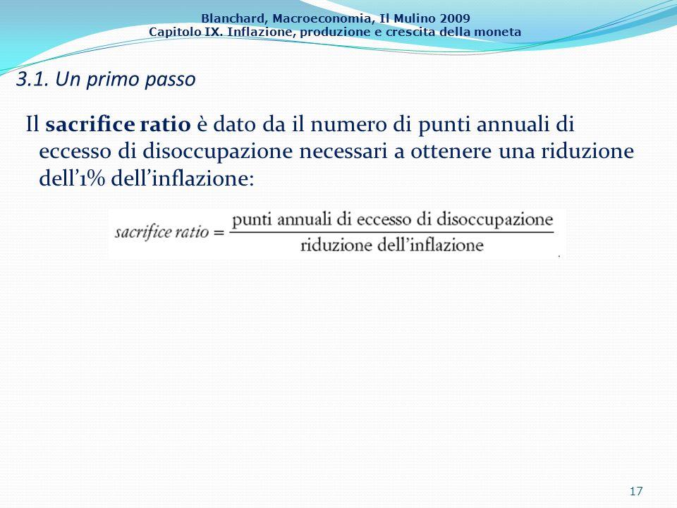 Blanchard, Macroeconomia, Il Mulino 2009 Capitolo IX. Inflazione, produzione e crescita della moneta 3.1. Un primo passo 17 Il sacrifice ratio è dato