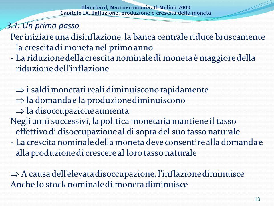 Blanchard, Macroeconomia, Il Mulino 2009 Capitolo IX. Inflazione, produzione e crescita della moneta 3.1. Un primo passo 18 Per iniziare una disinflaz