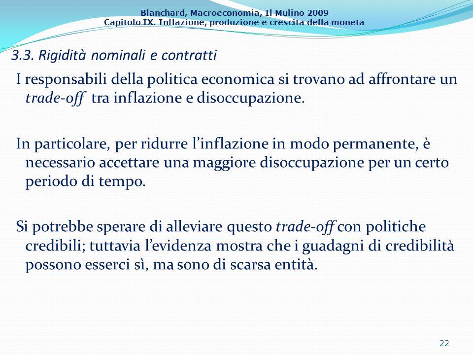 Blanchard, Macroeconomia, Il Mulino 2009 Capitolo IX. Inflazione, produzione e crescita della moneta 3.3. Rigidità nominali e contratti 22 I responsab