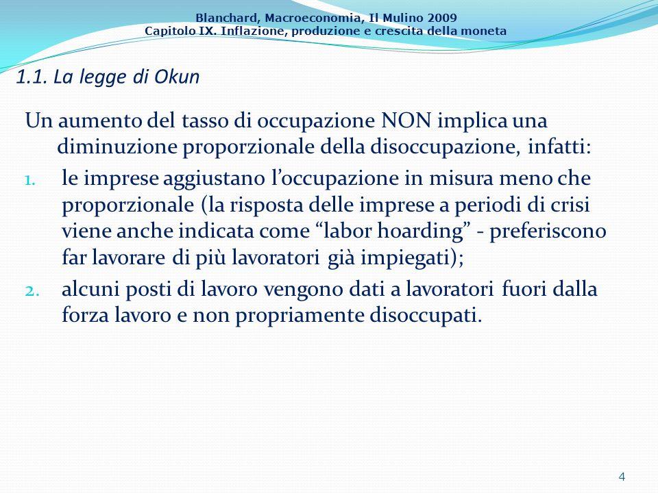 Blanchard, Macroeconomia, Il Mulino 2009 Capitolo IX. Inflazione, produzione e crescita della moneta 1.1. La legge di Okun Un aumento del tasso di occ