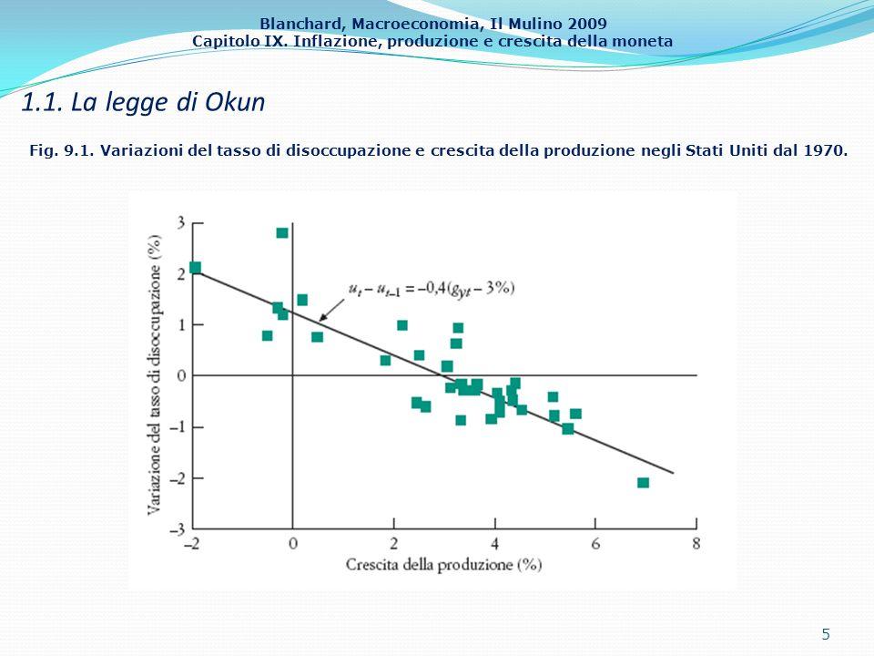 Blanchard, Macroeconomia, Il Mulino 2009 Capitolo IX. Inflazione, produzione e crescita della moneta 1.1. La legge di Okun 5 Fig. 9.1. Variazioni del