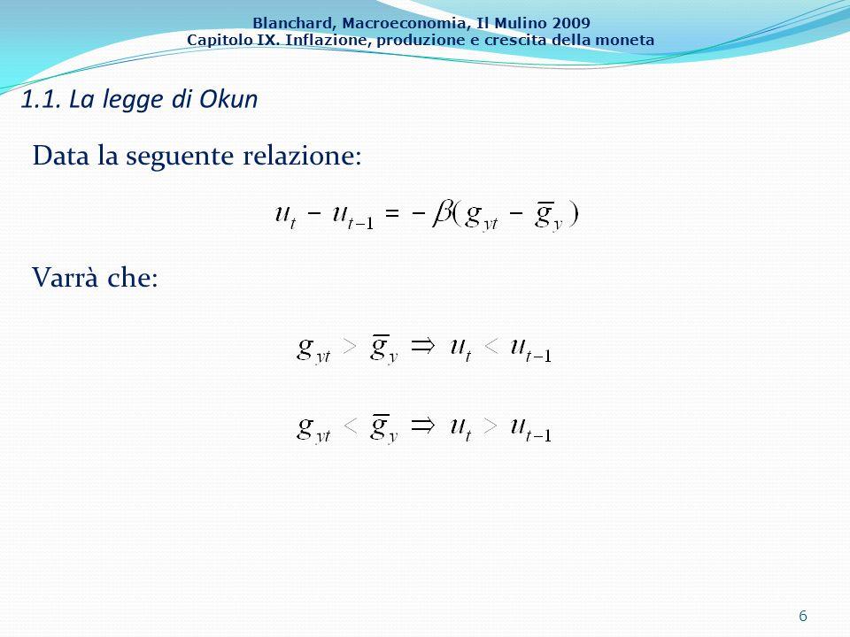 Blanchard, Macroeconomia, Il Mulino 2009 Capitolo IX. Inflazione, produzione e crescita della moneta 1.1. La legge di Okun 6 Data la seguente relazion