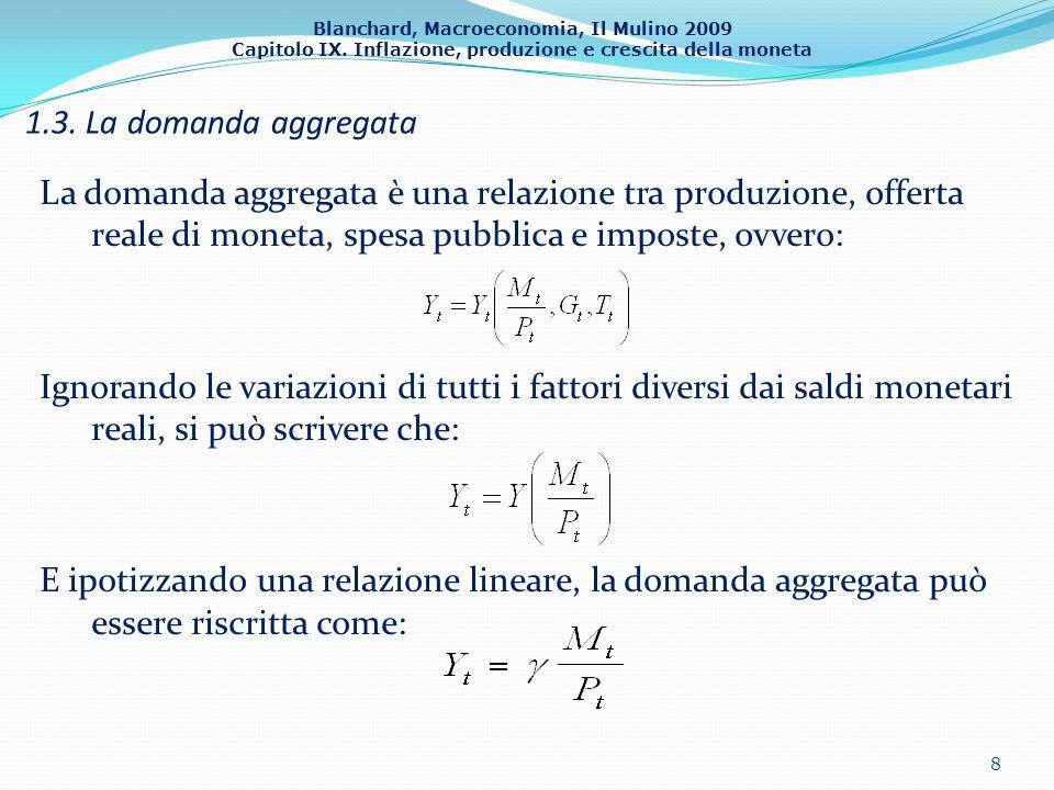 Blanchard, Macroeconomia, Il Mulino 2009 Capitolo IX. Inflazione, produzione e crescita della moneta 1.3. La domanda aggregata 8 La domanda aggregata
