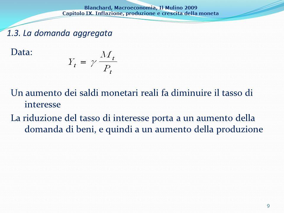 Blanchard, Macroeconomia, Il Mulino 2009 Capitolo IX. Inflazione, produzione e crescita della moneta 1.3. La domanda aggregata 9 Data: Un aumento dei
