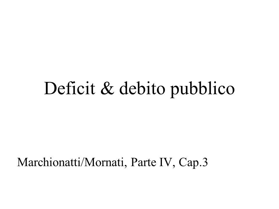 Deficit e debito pubblico Se il governo di uno Stato spende più di quanto incassa, si genera un deficit pubblico.
