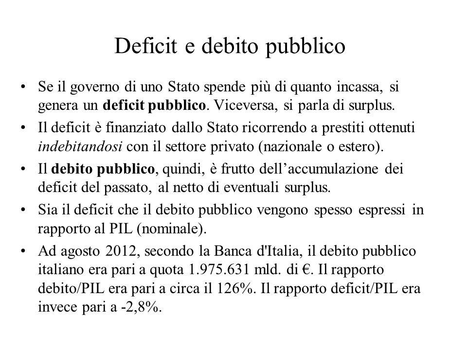 Deficit e debito pubblico Se il governo di uno Stato spende più di quanto incassa, si genera un deficit pubblico. Viceversa, si parla di surplus. Il d