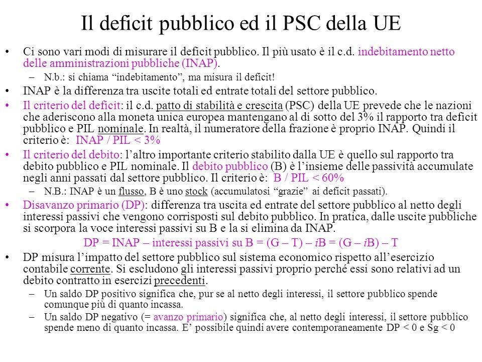 Il deficit pubblico ed il PSC della UE Ci sono vari modi di misurare il deficit pubblico. Il più usato è il c.d. indebitamento netto delle amministraz