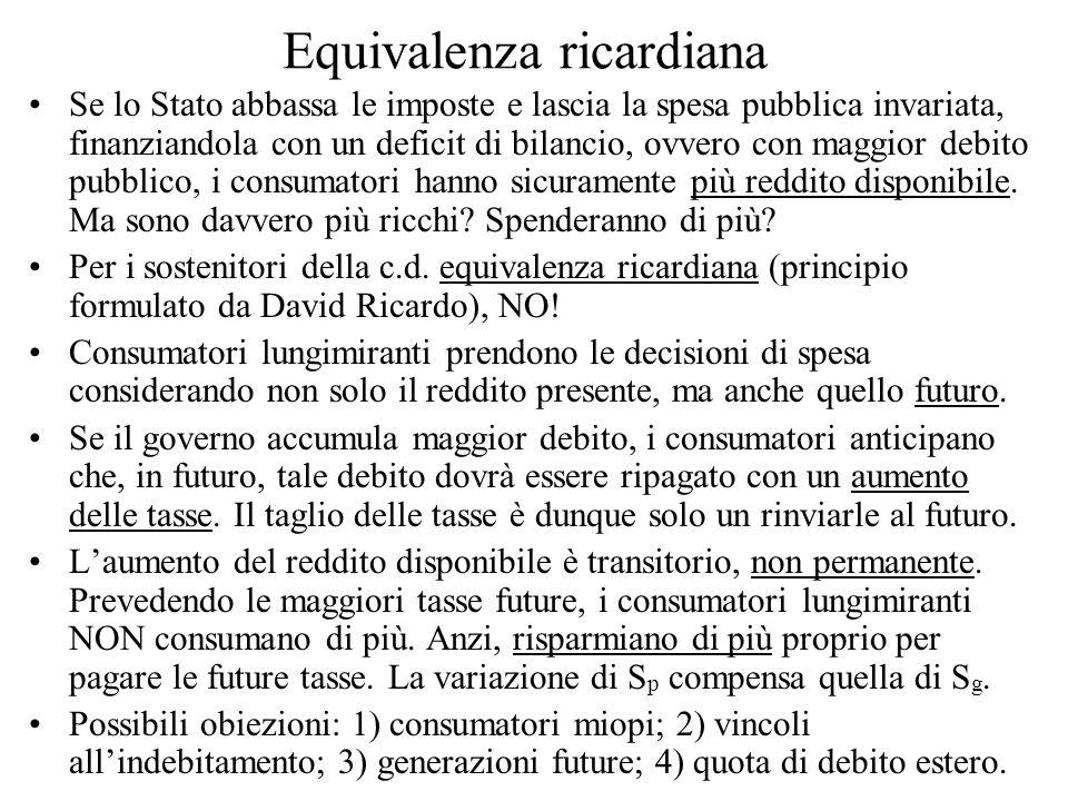 Sostenibilità del debito pubblico Il debito pubblico si dice (fiscalmente) sostenibile se lo Stato ha la capacità di pagare gli interessi e restituire il capitale alla scadenza.