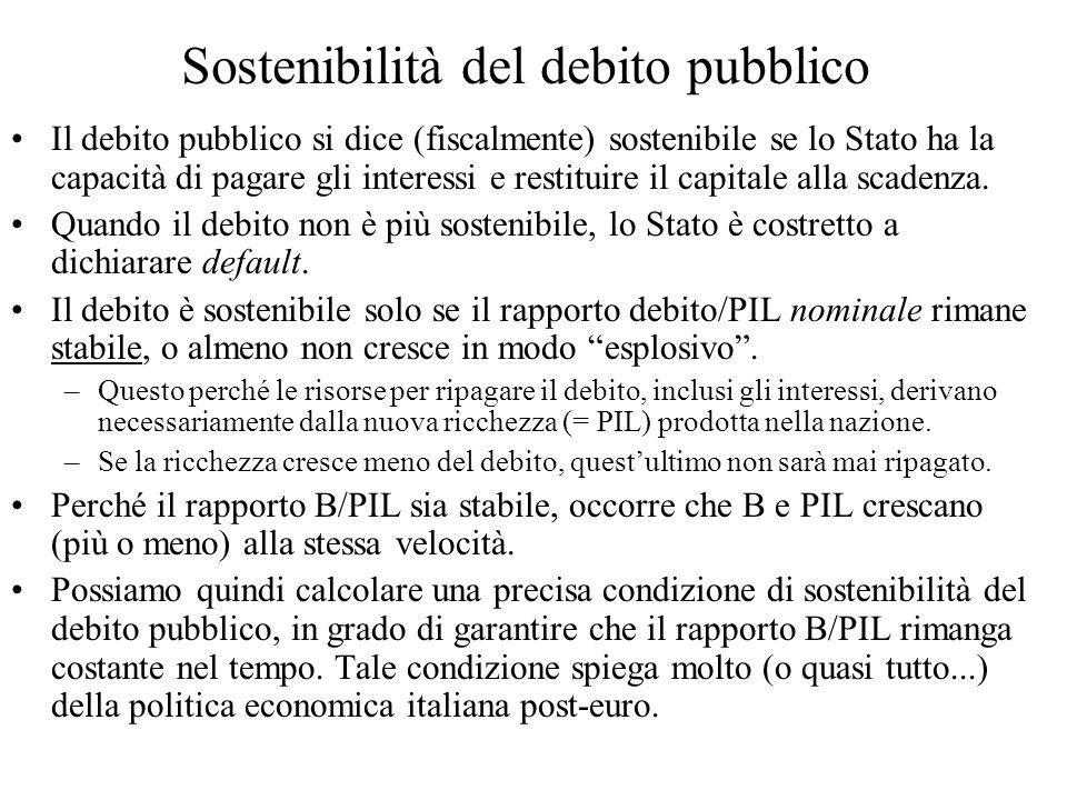 La condizione di sostenibilità Definiamo B = (G – T) + i B dove G = spesa pubblica al netto degli interessi sul debito; G – T è il disavanzo primario DP; INAP = (G – T) = (G – T) + iB = DP + iB Dato che B = INAP, abbiamo: B/B = INAP/B Per avere sostenibilità, B/PIL deve rimanere costante, cioè B deve crescere tanto quanto il PIL nominale.