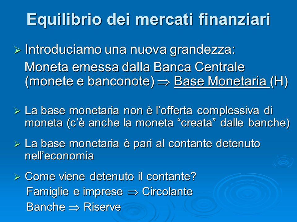 Introduciamo una nuova grandezza: Introduciamo una nuova grandezza: Moneta emessa dalla Banca Centrale (monete e banconote) Base Monetaria (H) Moneta