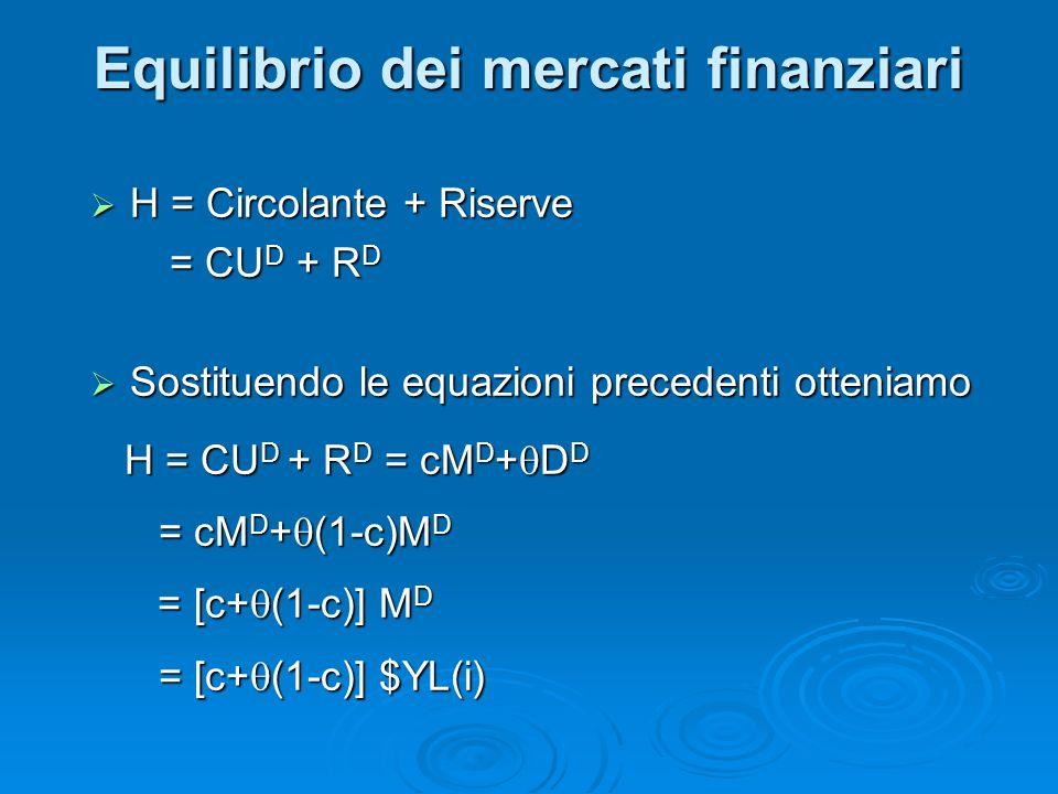 H = Circolante + Riserve H = Circolante + Riserve = CU D + R D = CU D + R D Sostituendo le equazioni precedenti otteniamo Sostituendo le equazioni pre