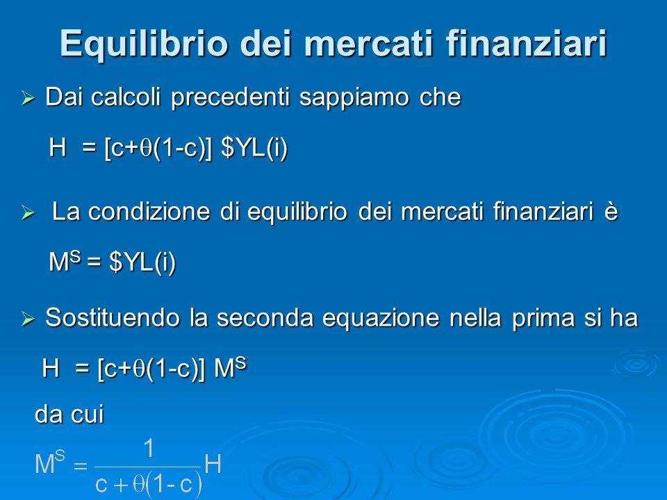 Equilibrio dei mercati finanziari Dai calcoli precedenti sappiamo che Dai calcoli precedenti sappiamo che H = [c+ (1-c)] $YL(i) H = [c+ (1-c)] $YL(i)