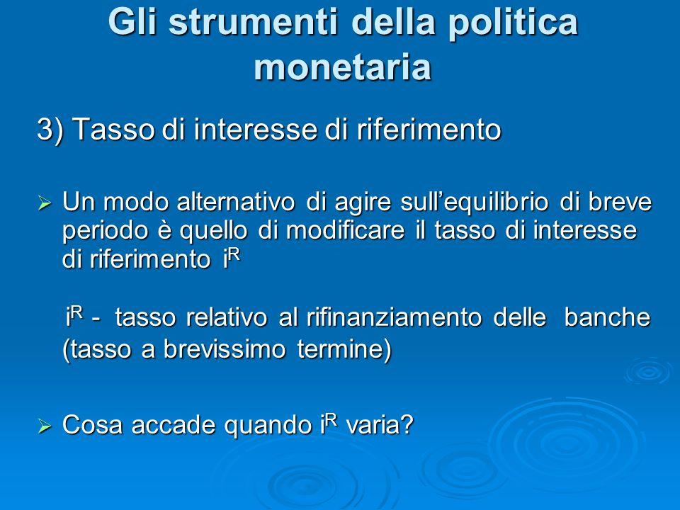 3) Tasso di interesse di riferimento Un modo alternativo di agire sullequilibrio di breve periodo è quello di modificare il tasso di interesse di rife