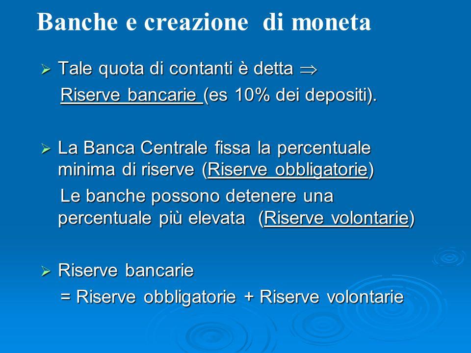 Tale quota di contanti è detta Tale quota di contanti è detta Riserve bancarie (es 10% dei depositi). Riserve bancarie (es 10% dei depositi). La Banca