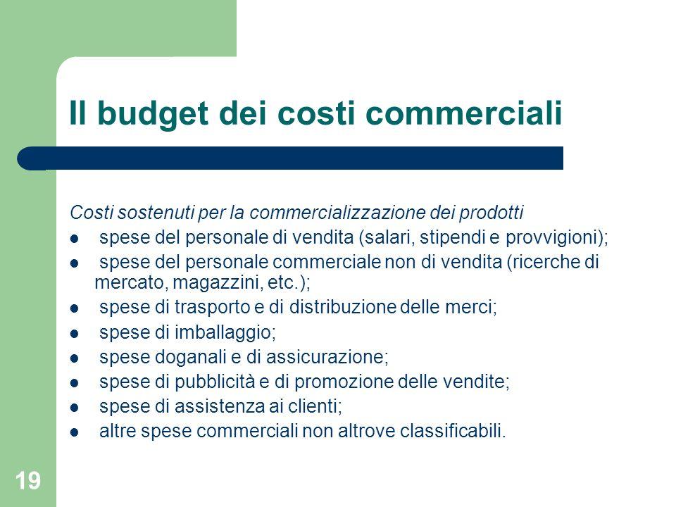 19 Il budget dei costi commerciali Costi sostenuti per la commercializzazione dei prodotti spese del personale di vendita (salari, stipendi e provvigi