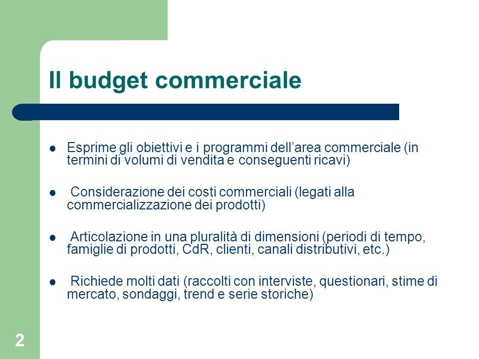 2 Il budget commerciale Esprime gli obiettivi e i programmi dellarea commerciale (in termini di volumi di vendita e conseguenti ricavi) Considerazione