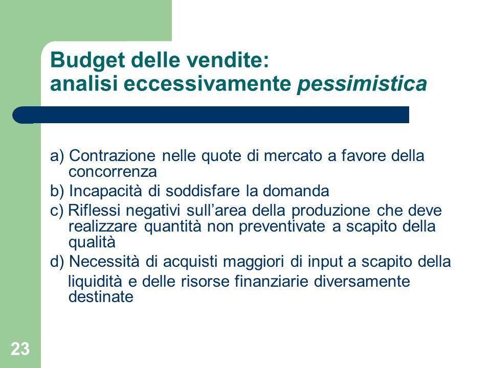 23 Budget delle vendite: analisi eccessivamente pessimistica a) Contrazione nelle quote di mercato a favore della concorrenza b) Incapacità di soddisf