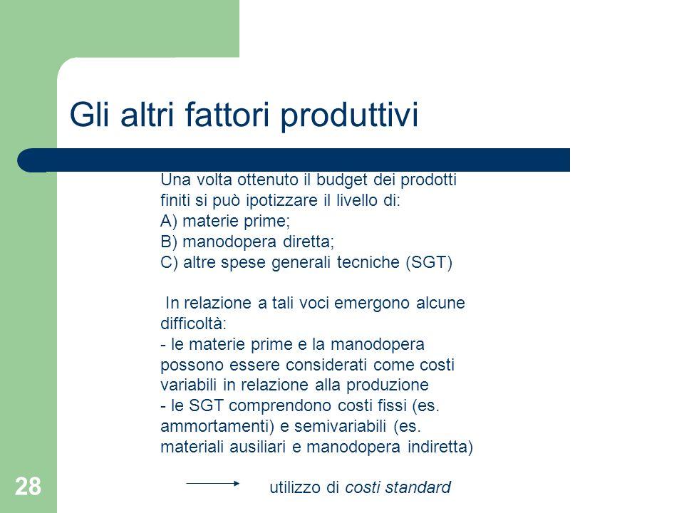 28 Gli altri fattori produttivi Una volta ottenuto il budget dei prodotti finiti si può ipotizzare il livello di: A) materie prime; B) manodopera dire