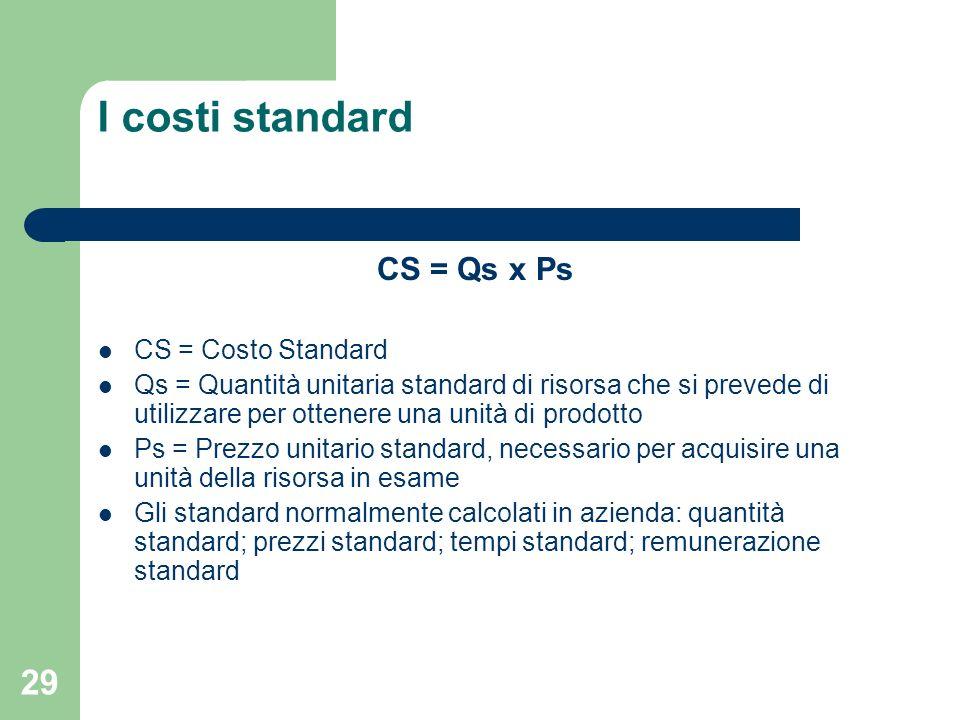 29 I costi standard CS = Qs x Ps CS = Costo Standard Qs = Quantità unitaria standard di risorsa che si prevede di utilizzare per ottenere una unità di