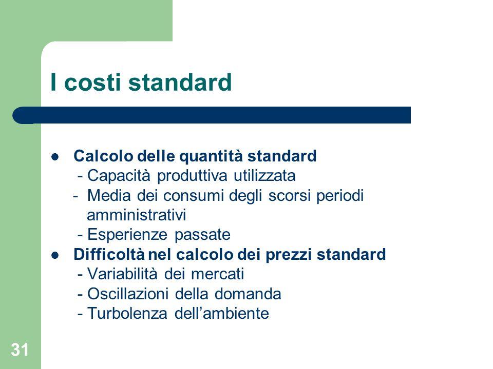 31 I costi standard Calcolo delle quantità standard - Capacità produttiva utilizzata - Media dei consumi degli scorsi periodi amministrativi - Esperie