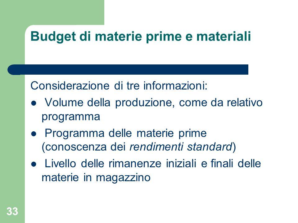 33 Budget di materie prime e materiali Considerazione di tre informazioni: Volume della produzione, come da relativo programma Programma delle materie