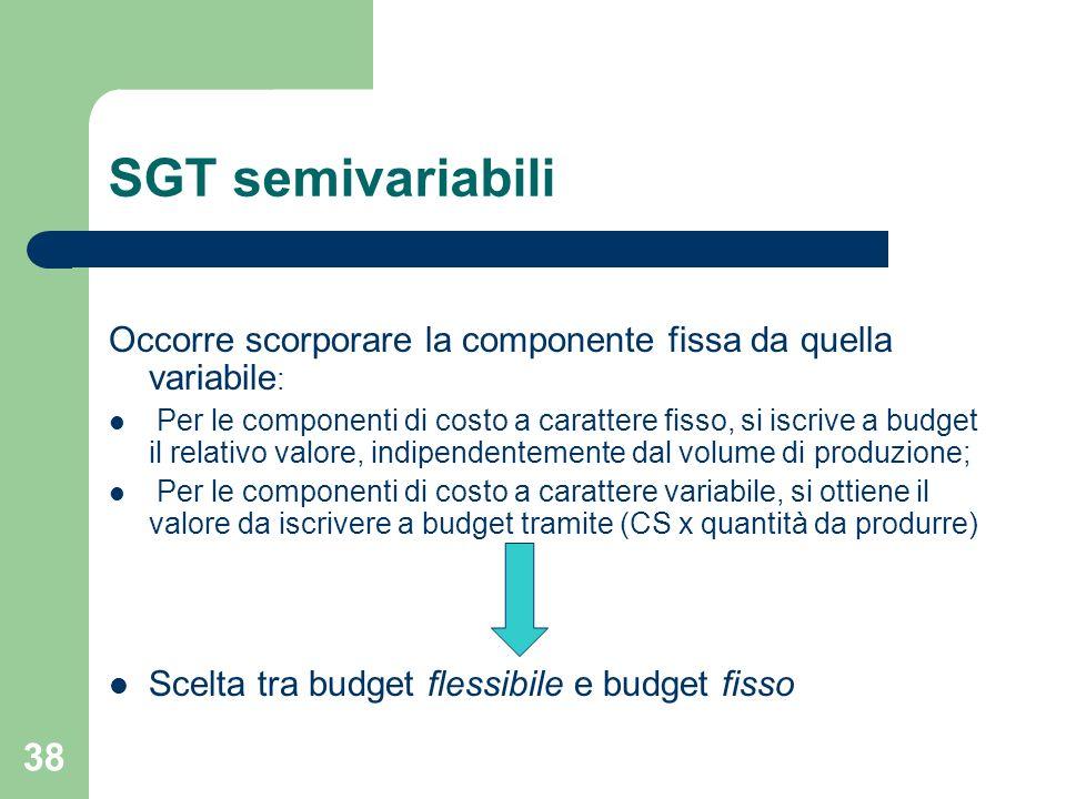 38 SGT semivariabili Occorre scorporare la componente fissa da quella variabile : Per le componenti di costo a carattere fisso, si iscrive a budget il