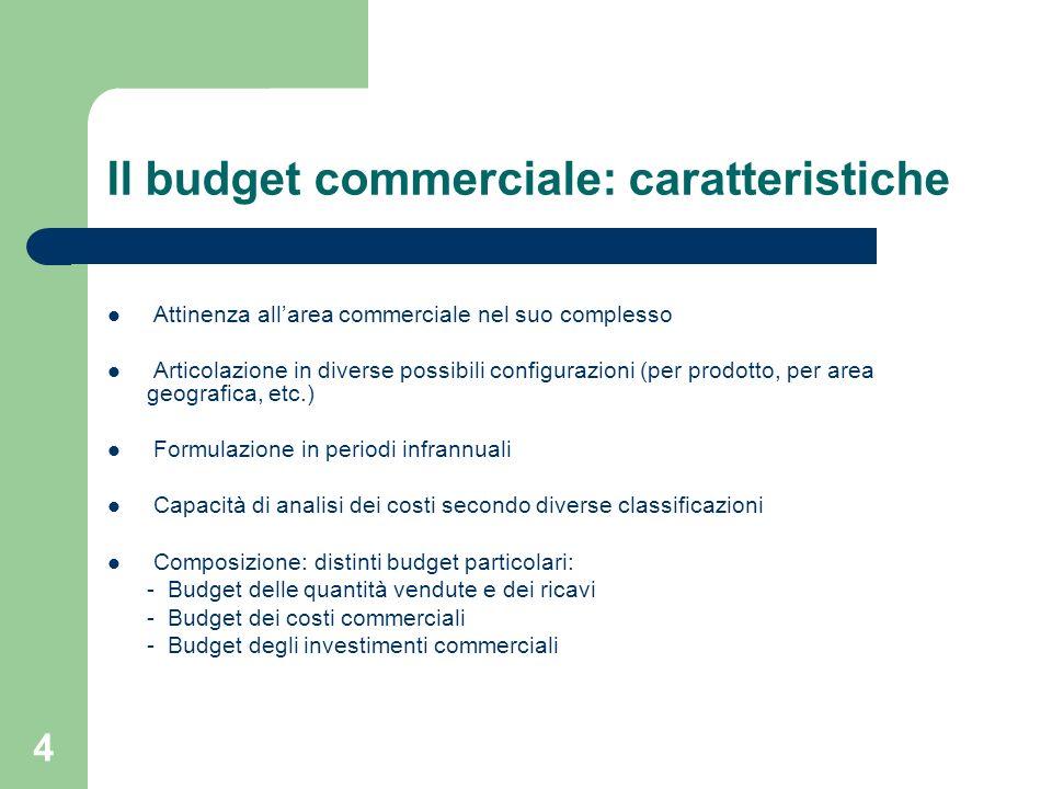 4 Il budget commerciale: caratteristiche Attinenza allarea commerciale nel suo complesso Articolazione in diverse possibili configurazioni (per prodot