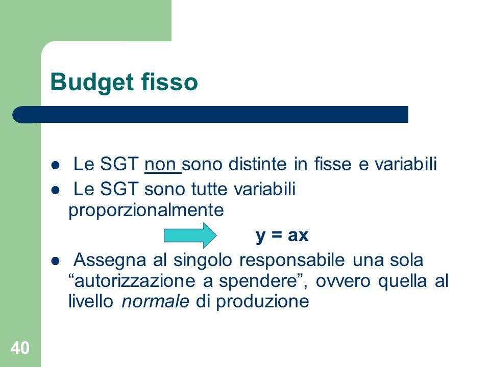 40 Budget fisso Le SGT non sono distinte in fisse e variabili Le SGT sono tutte variabili proporzionalmente y = ax Assegna al singolo responsabile una
