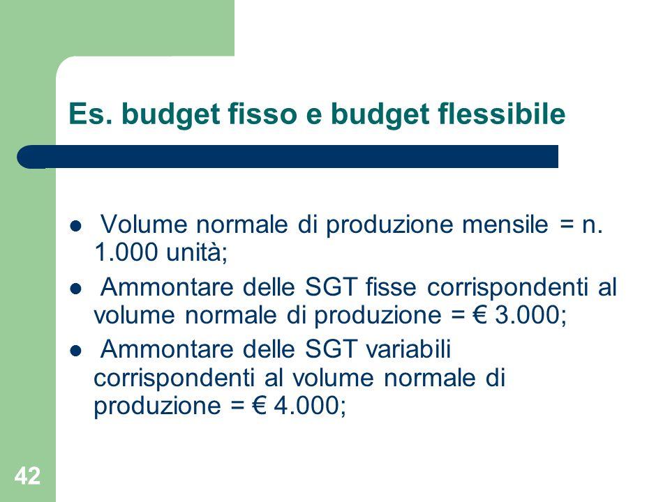 42 Es. budget fisso e budget flessibile Volume normale di produzione mensile = n. 1.000 unità; Ammontare delle SGT fisse corrispondenti al volume norm