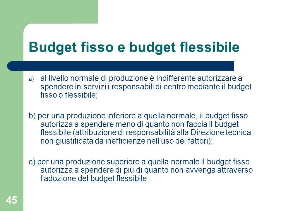 45 Budget fisso e budget flessibile a) al livello normale di produzione è indifferente autorizzare a spendere in servizi i responsabili di centro medi