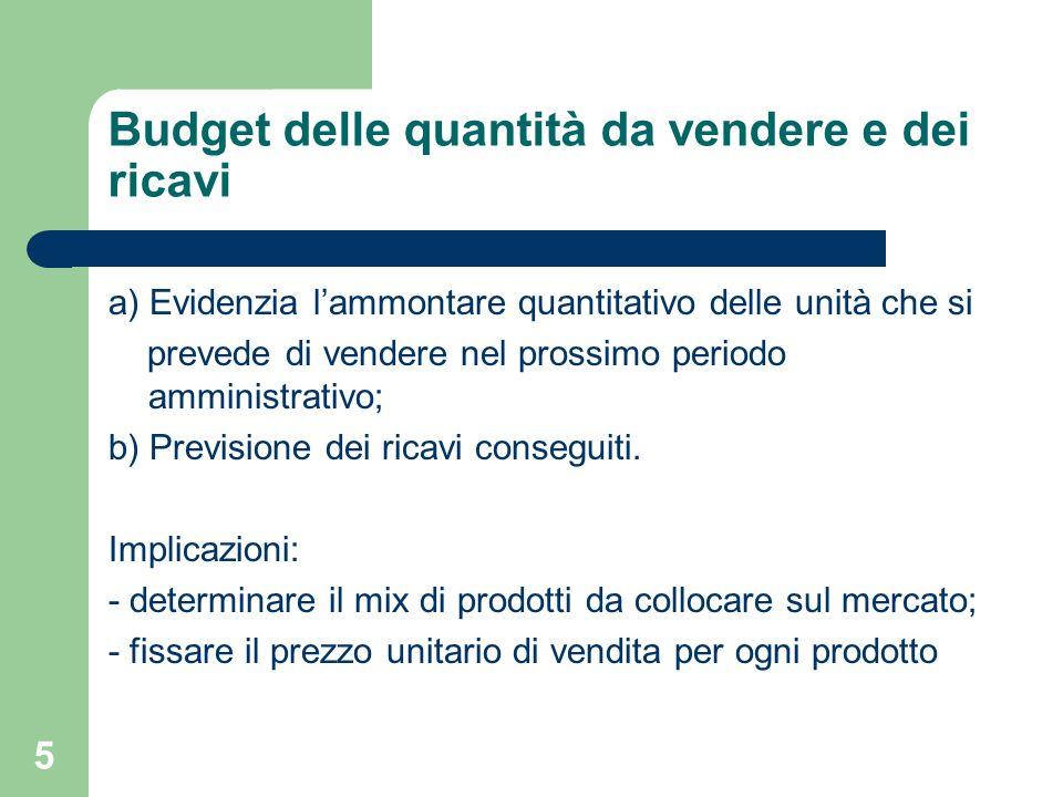 5 Budget delle quantità da vendere e dei ricavi a) Evidenzia lammontare quantitativo delle unità che si prevede di vendere nel prossimo periodo ammini