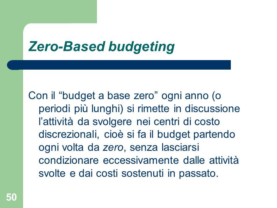 50 Zero-Based budgeting Con il budget a base zero ogni anno (o periodi più lunghi) si rimette in discussione lattività da svolgere nei centri di costo