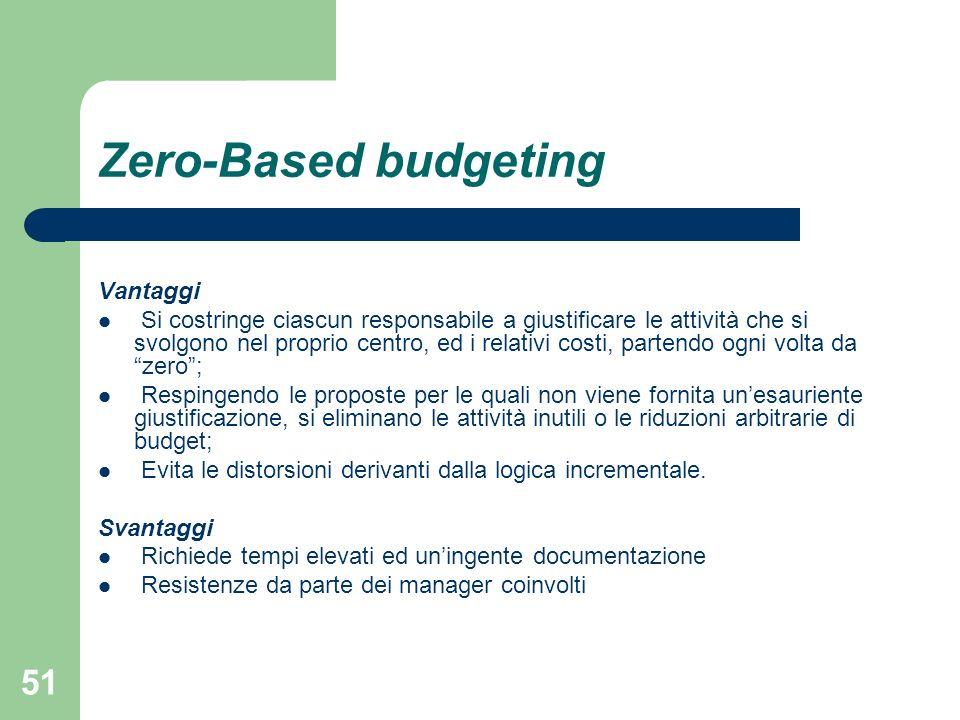 51 Zero-Based budgeting Vantaggi Si costringe ciascun responsabile a giustificare le attività che si svolgono nel proprio centro, ed i relativi costi,