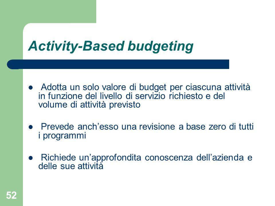 52 Activity-Based budgeting Adotta un solo valore di budget per ciascuna attività in funzione del livello di servizio richiesto e del volume di attivi
