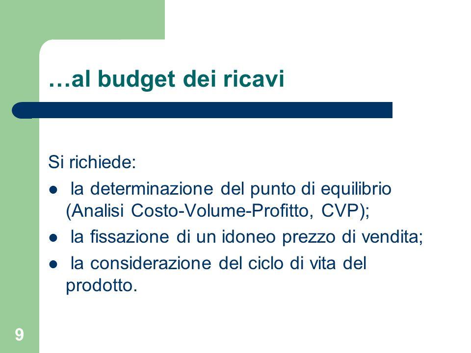 9 …al budget dei ricavi Si richiede: la determinazione del punto di equilibrio (Analisi Costo-Volume-Profitto, CVP); la fissazione di un idoneo prezzo