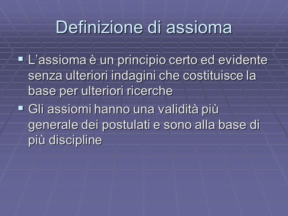 Definizione di assioma Lassioma è un principio certo ed evidente senza ulteriori indagini che costituisce la base per ulteriori ricerche Gli assiomi h