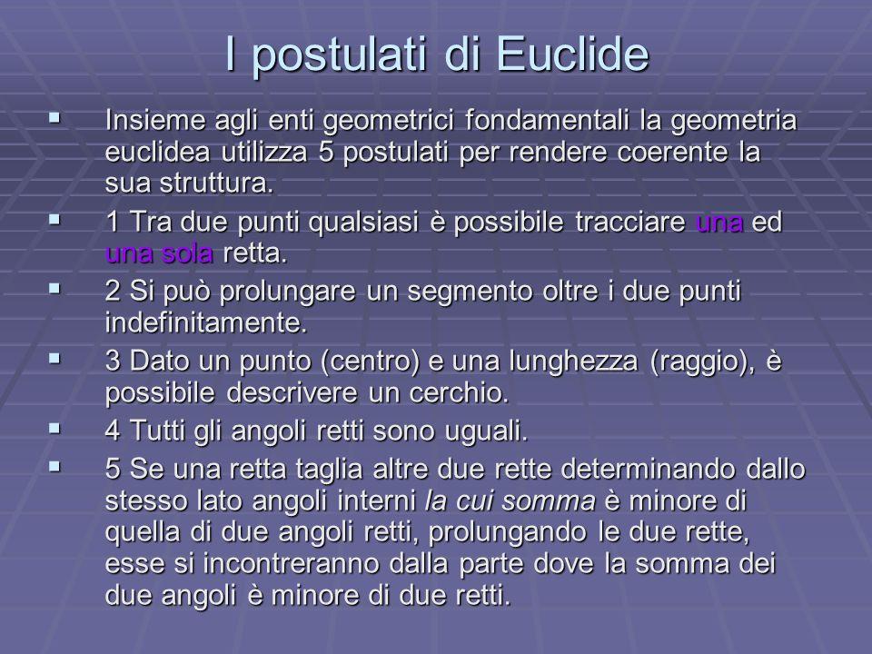 I postulati di Euclide Insieme agli enti geometrici fondamentali la geometria euclidea utilizza 5 postulati per rendere coerente la sua struttura. Ins