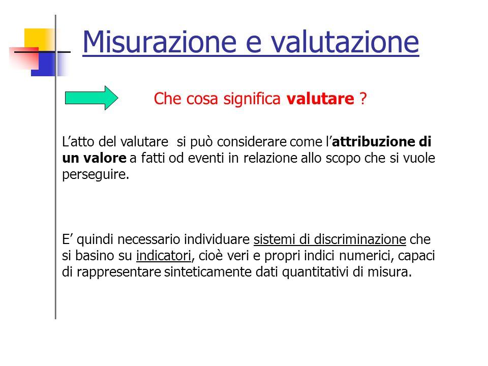 Misurazione e valutazione Che cosa significa valutare ? Latto del valutare si può considerare come lattribuzione di un valore a fatti od eventi in rel