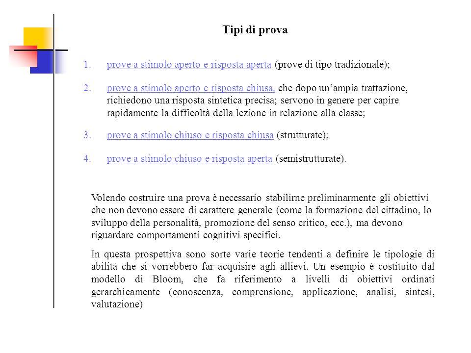 Pigmalione (tendenza del docente o dellallievo a consolidare esiti compatibili con le aspettative).